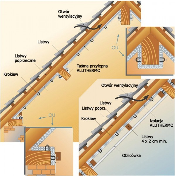 Roof20insulation20interior20graph